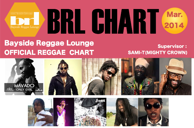 Brl_chart_3_2